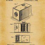 4 Settembre 1888 - Brevettata la macchina fotografica con pellicola