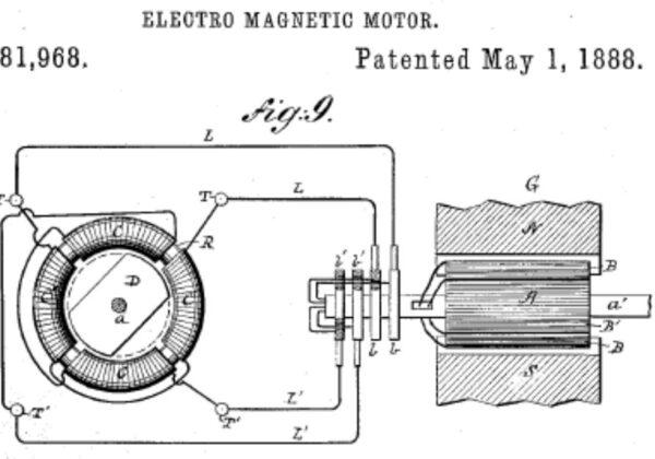Nikola Tesla e il primo brevetto sul motore elettrico (1888)